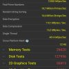 OnePlus 8 PassMark Performance Test 1