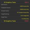 OnePlus 8 PassMark Performance Test 4
