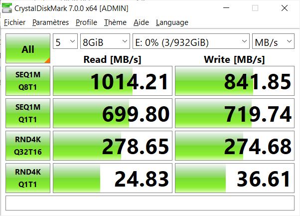 test débit wd black P50