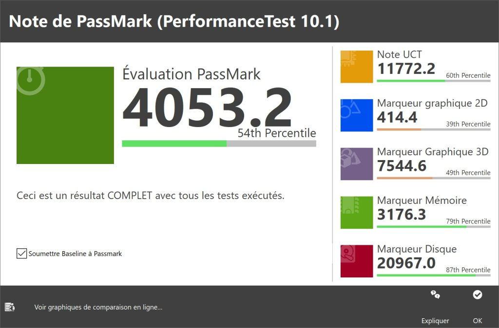 test dell xps 15 9500 performance score